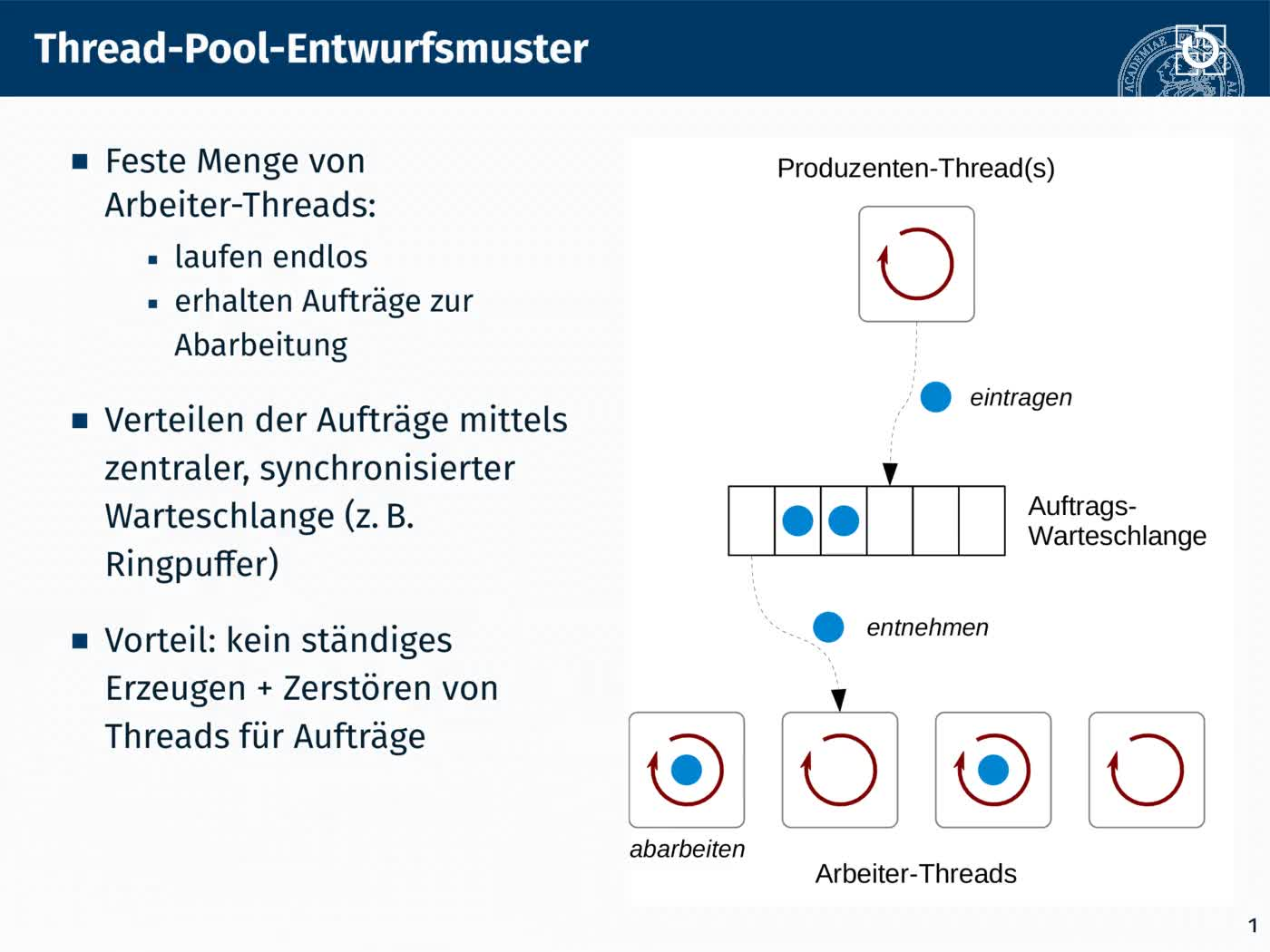 6.1 Mehrfädige Programme: Thread-Pool preview image