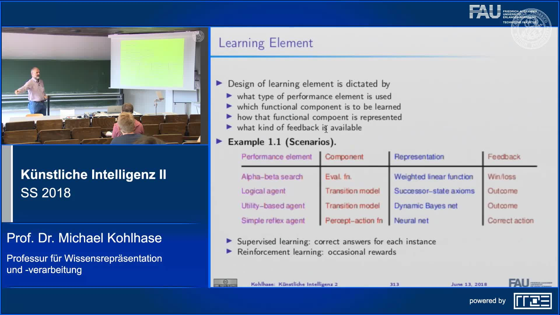 Recap Clip 8.3: Inductive Learning preview image