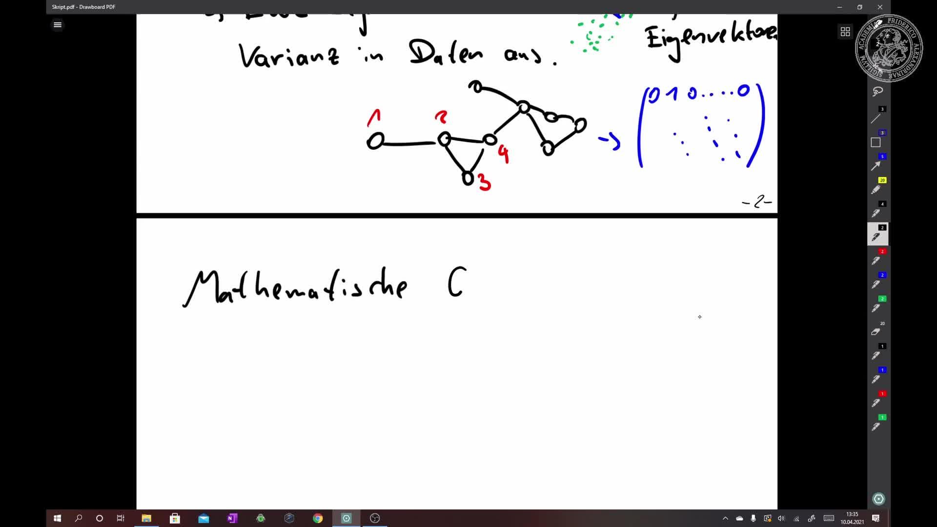 Mathematische Grundlagen zur Eigenwerttheorie preview image