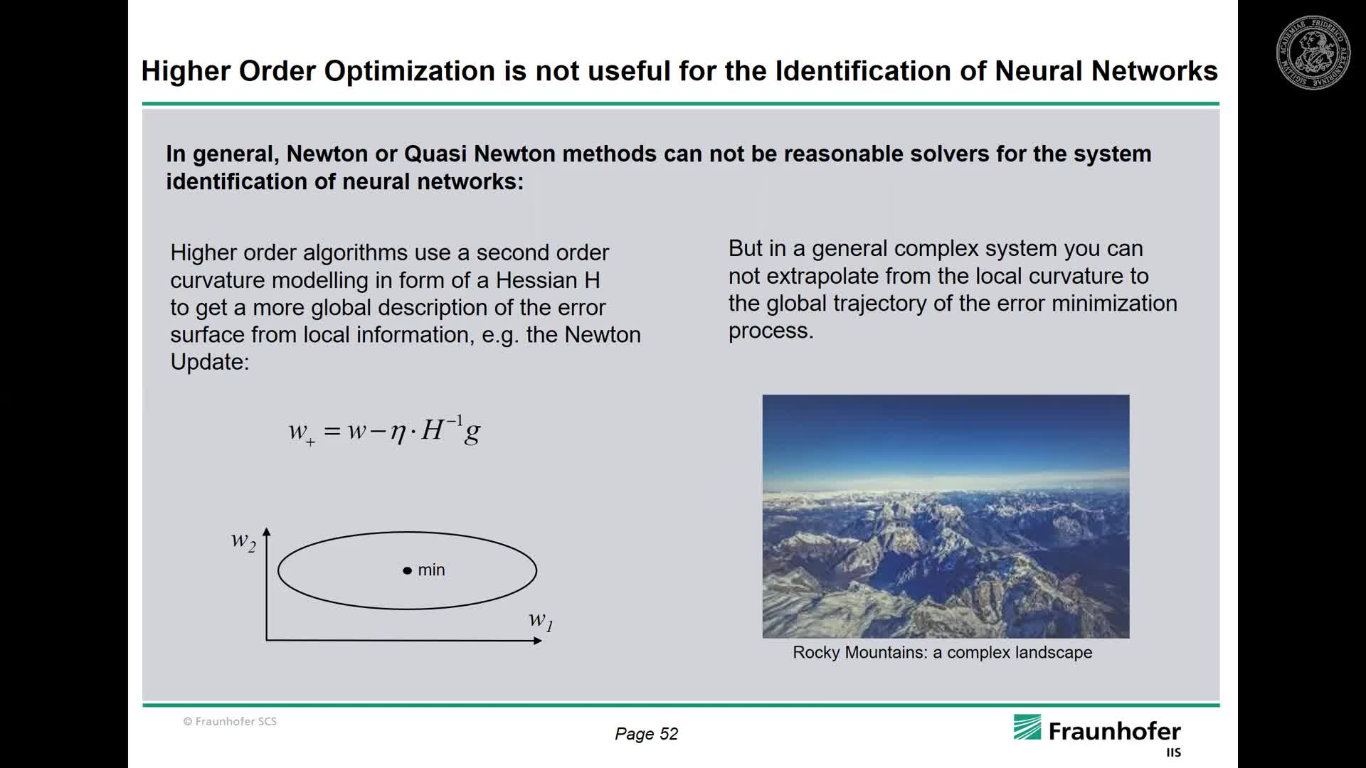 Mathematical Basics of Artificial Intelligence, Neural Networks and Data Analytics I preview image