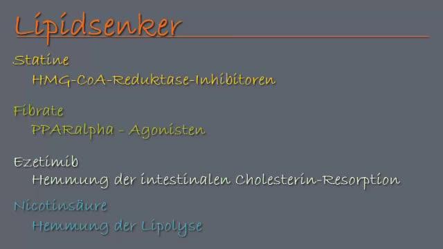 Medcast - Pharmakologie - Lipidsenker preview image