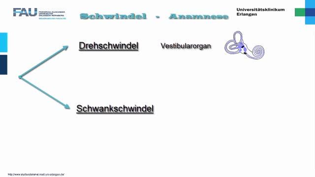Medcast - Neurologie - Schwindel 1 preview image