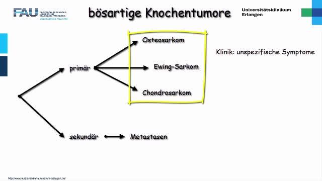 Medcast - Orthopädie - Bösartige Knochentumoren 2 preview image
