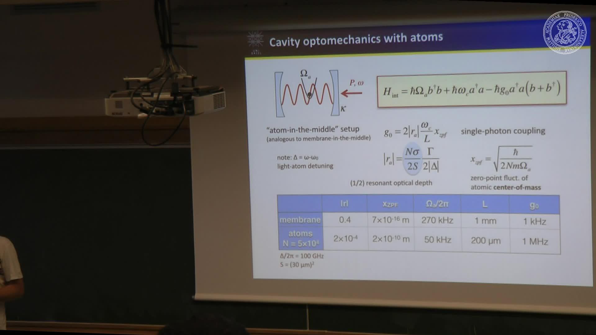 Atom Optomechanics 3 preview image