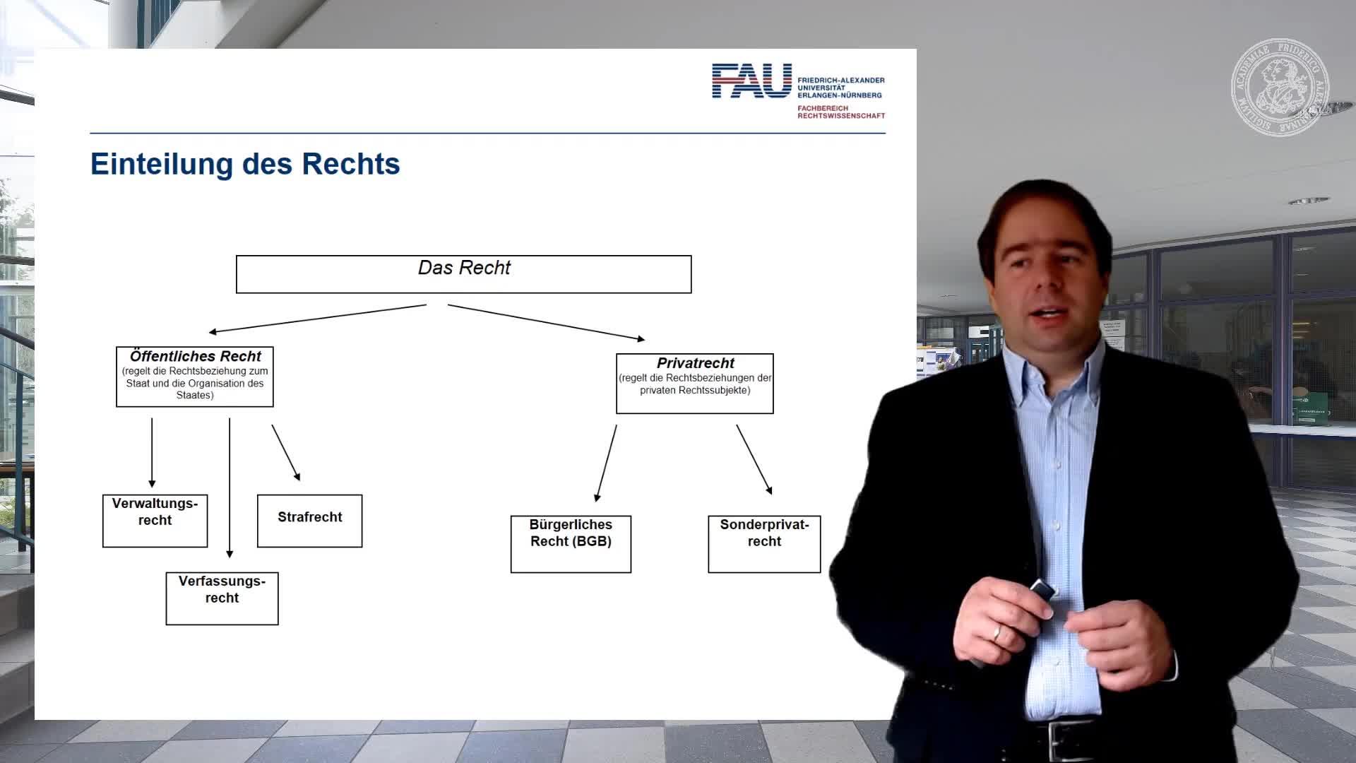 Video 2: Einstieg in das Zivilrecht preview image