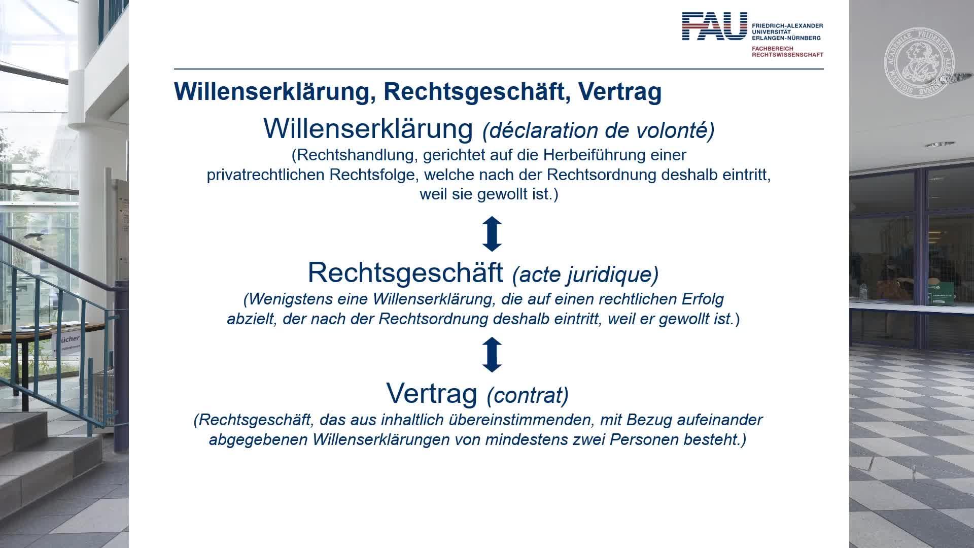 Video 4: Rechtsgeschäftslehre preview image