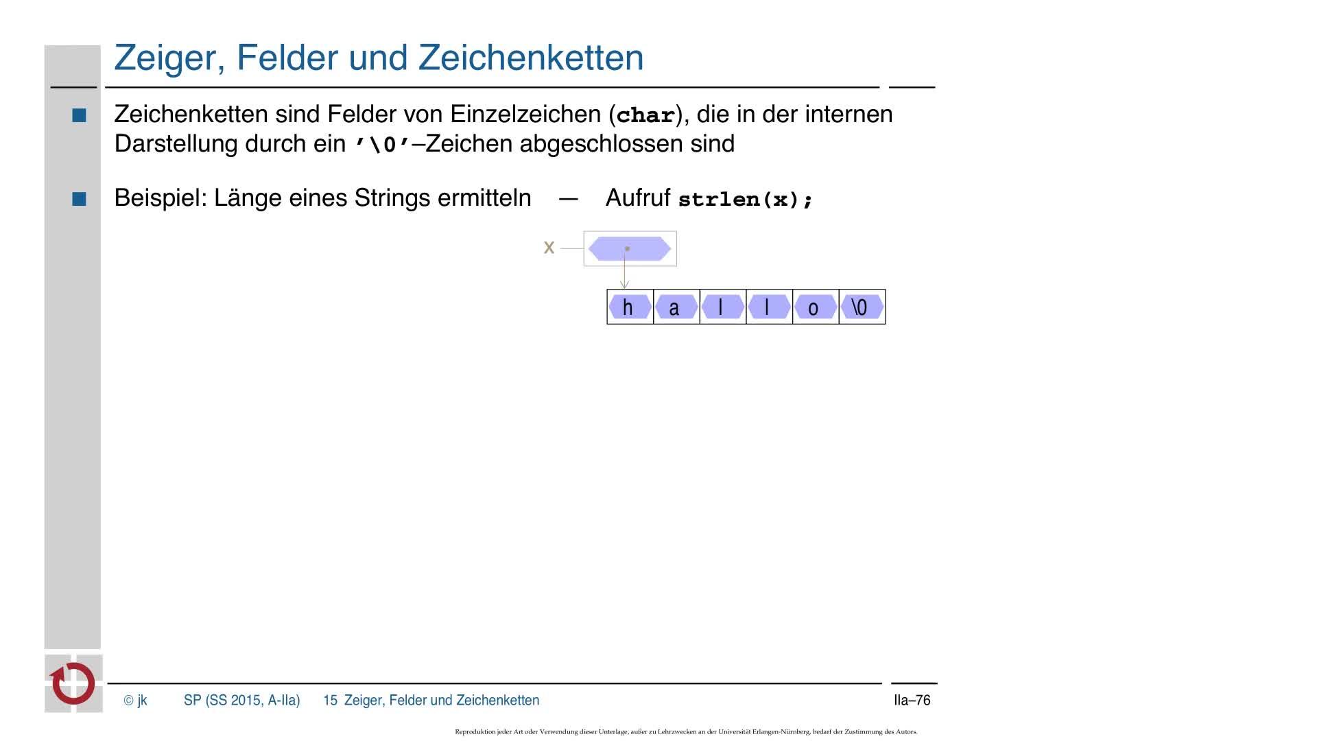 2.5.2 C-Kurzeinführung: Zeiger, Felder und Zeichenketten preview image