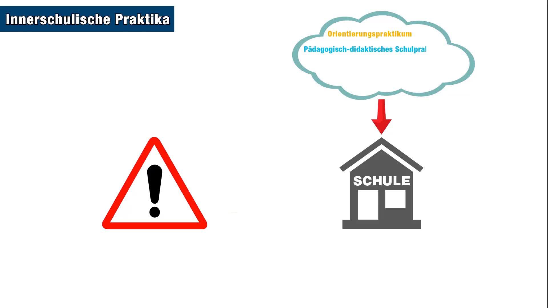 Lehramt | Gymnasium | Realschule | Praktika | Schule | ZfL preview image