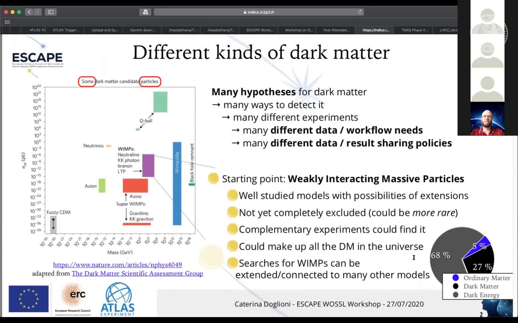 The ESCAPE Test Science Project: Dark Matter and How to Involve the Community preview image