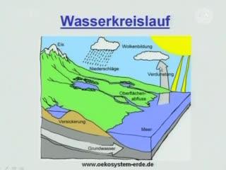 Wasser - Die Grundsubstanz aus dem Blickwinkel der Naturwissenschaft preview image