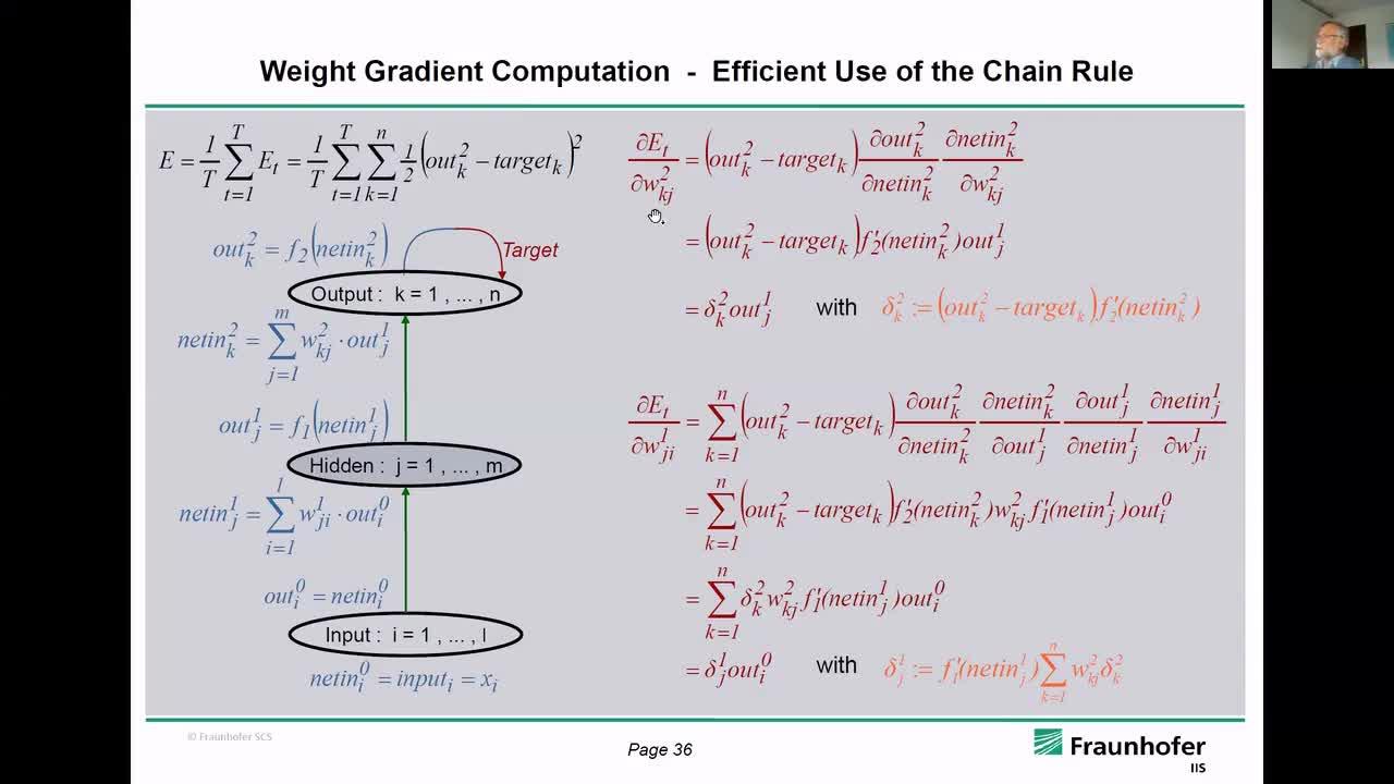Mathematische Grundlagen zu Künstliche Intelligenz, Neuronale Netze und Data Analytics I preview image