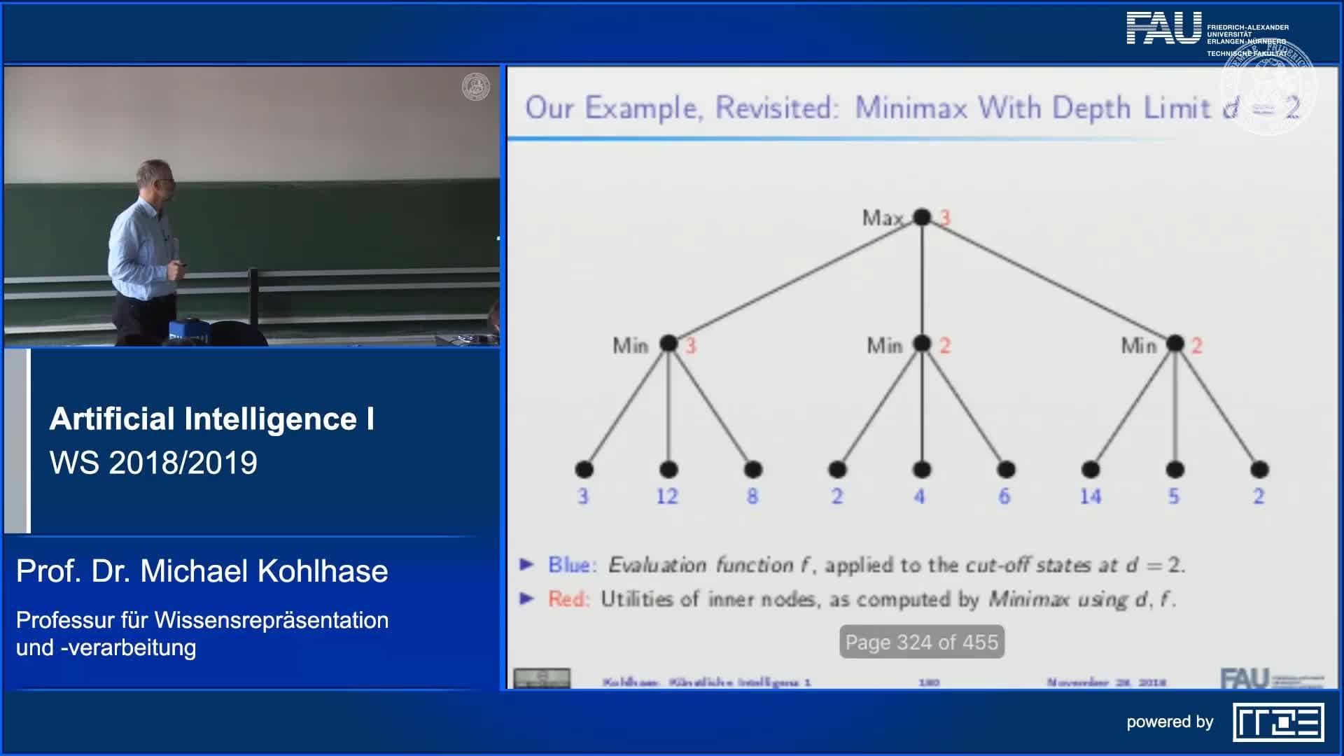 Recap Clip 8.4: Evaluation Functions preview image