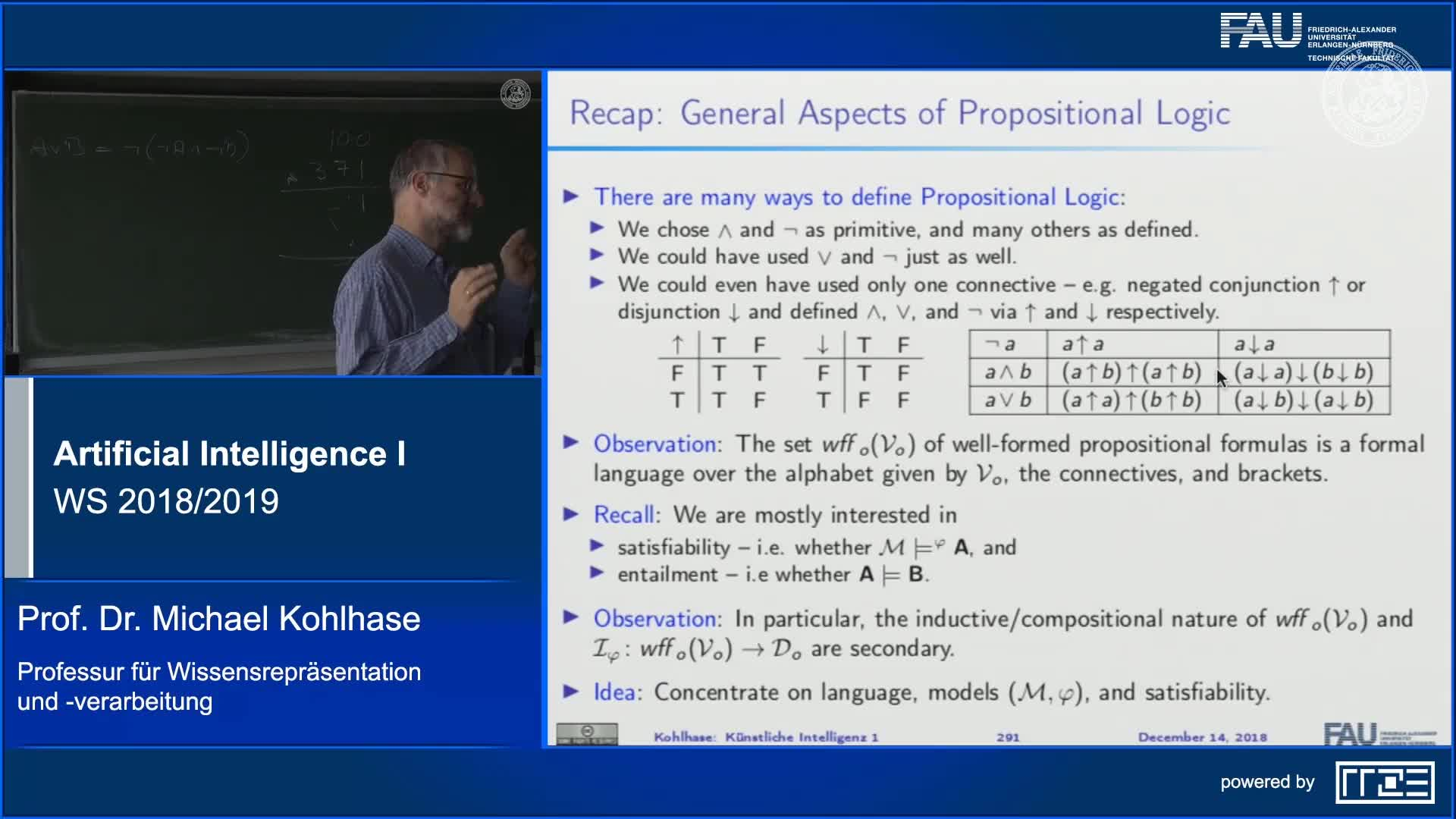 Formal Systems (Syntax and Semantics in General) (Part 1) preview image