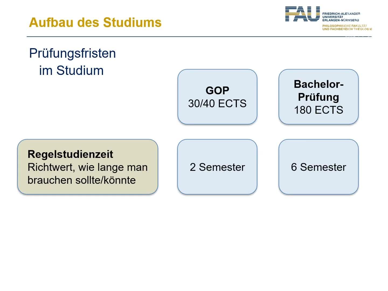 Prüfungsfristen im Bachelorstudium preview image