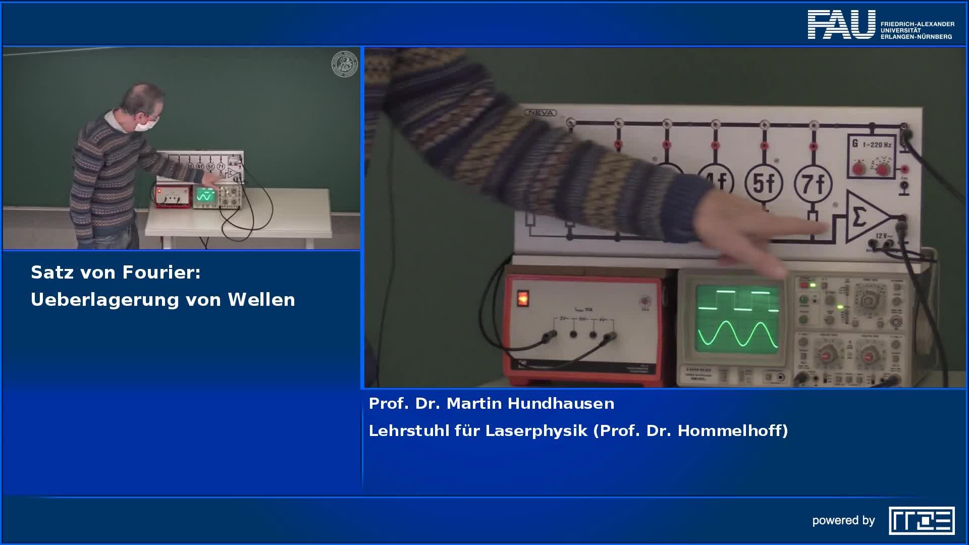 Satz von Fourier: Überlagerung von Wellen preview image