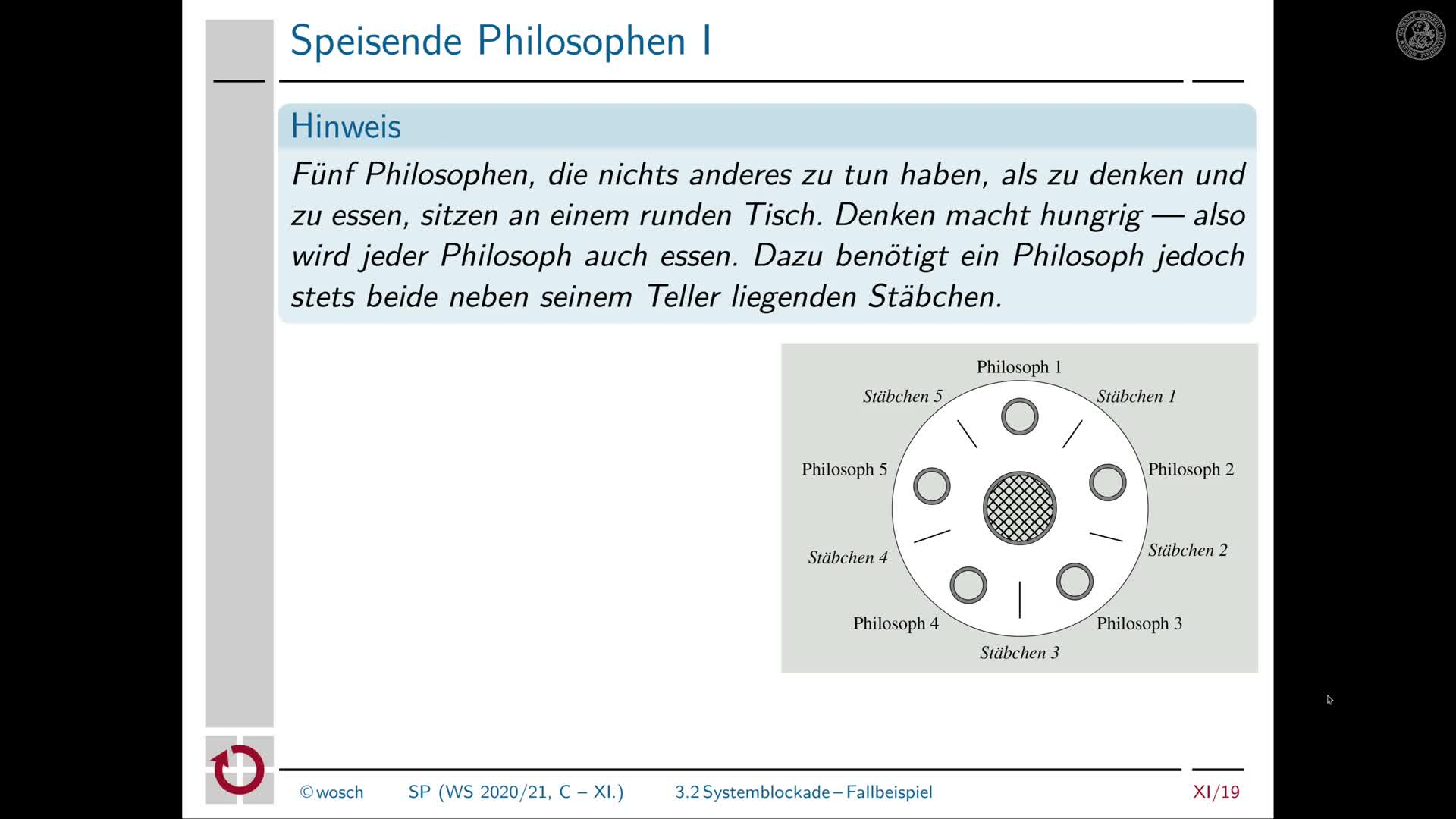 11.6: Speisende Philosophen preview image